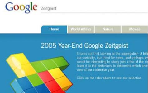 Google Zeitgeist 2005