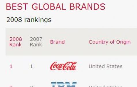 Interbrand – Best Global Brands 2008 listesi açıklandı