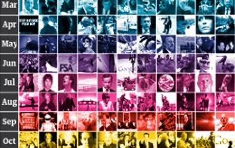 The Guardian – Kişiselleştirilmiş 2010 Özeti