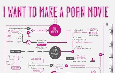 Canal+'dan nasıl porno film çekilir tüyoları…