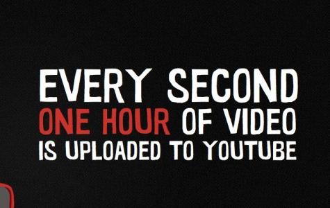 Her Saniye YouTube'a 1 Saatlik Video Yükleniyor
