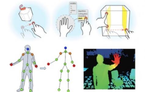SXSW Interactive 2012 – Kinect ve Arabirimlerin Geleceği