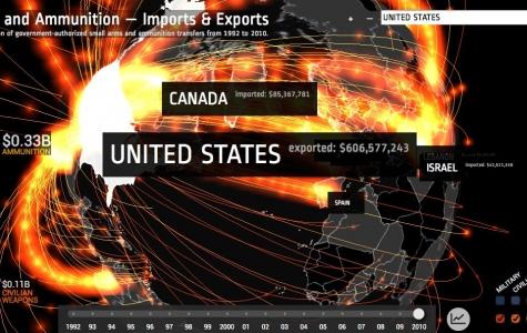 Google'dan Dünyadaki Silah Ticaretinin Görselleşmiş Hali