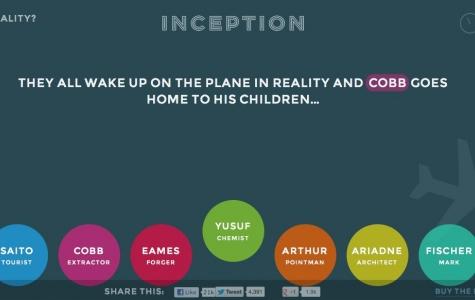 Animasyonlu Inception Filmi Açıklaması