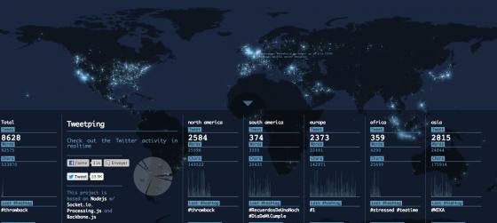 Şu Saniye Dünyada Kaç Tweet Atılıyor?