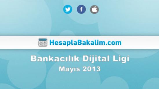 Bankacılık Sektörü Mayıs 2013 Dijital Raporu