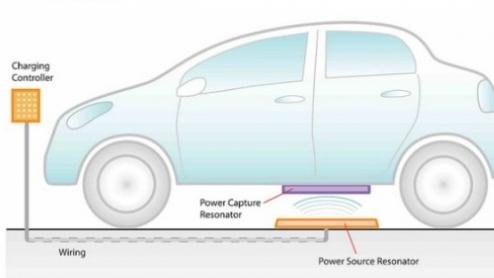Kablosuz Şarj Teknolojisi Otomotive Hazırlanıyor
