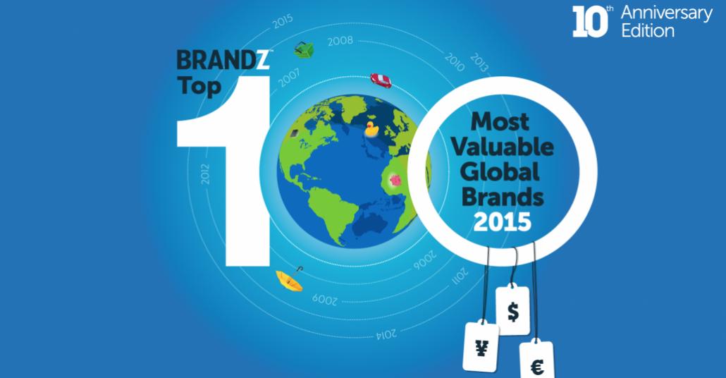 BrandZ: 2015'in En Değerli 100 Küresel Markası