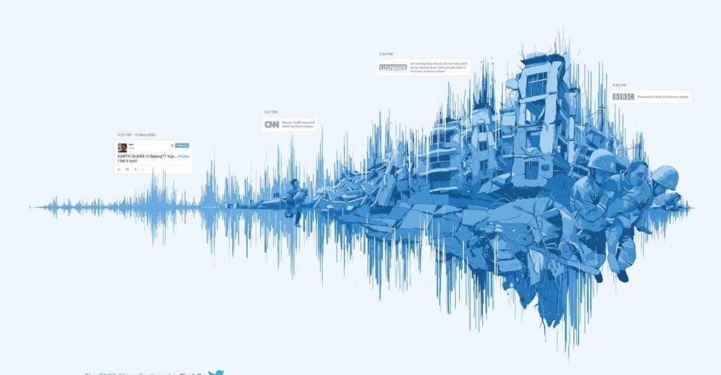 Twitter'ın Yarattığı Depremler