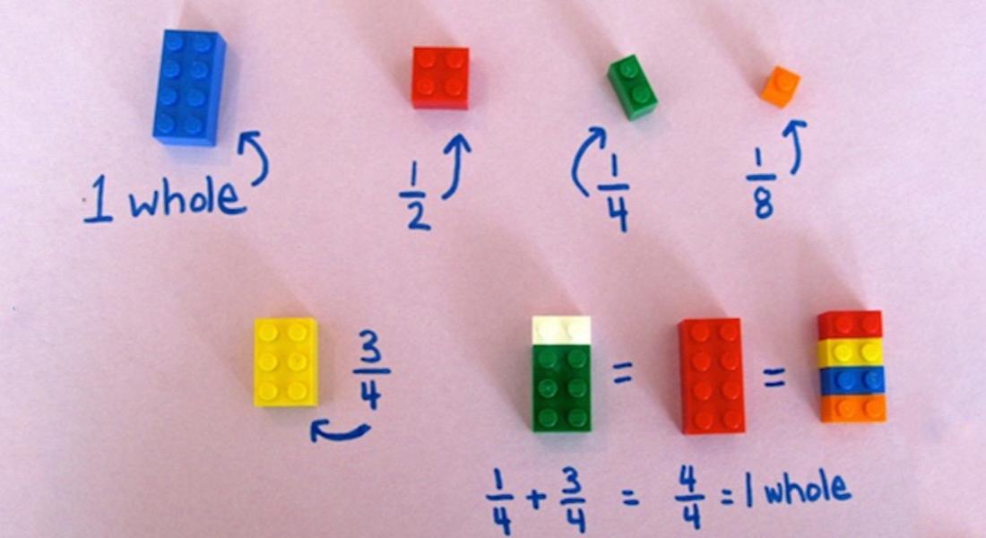 Matematik İşlemlerini Öğrenmek İçin En Eğlenceli Yöntem: LEGO'lar!