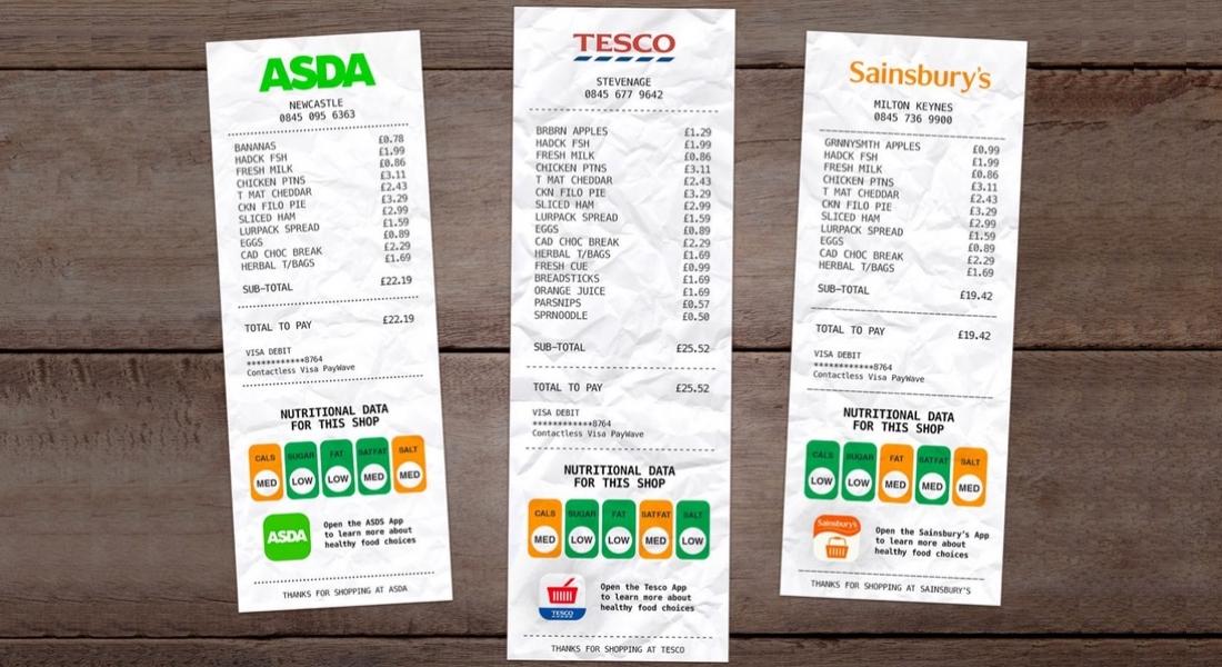 Obeziteyle Mücadele Eden Süpermarket Fişleri