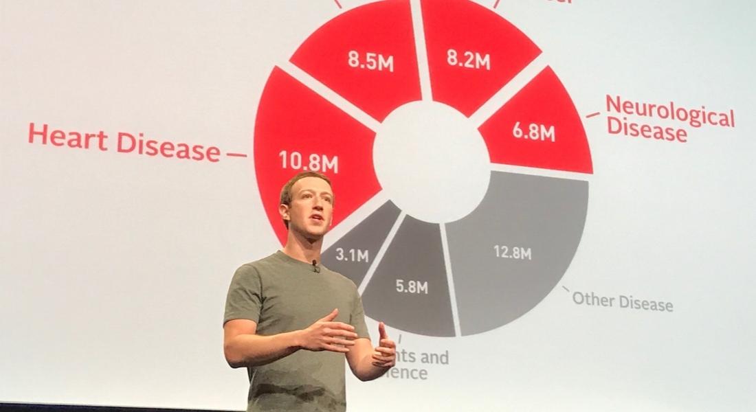Mark Zuckerberg ve Priscilla Chan Hastalıklara Tedavi Bulmak için 3 Milyar Dolar Yatırım Yaptı