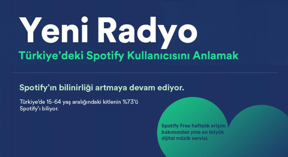 2016 Yeni Radyo Araştırması ve Sesli Reklamda Spotify'ın Etkisi [İnfografik]