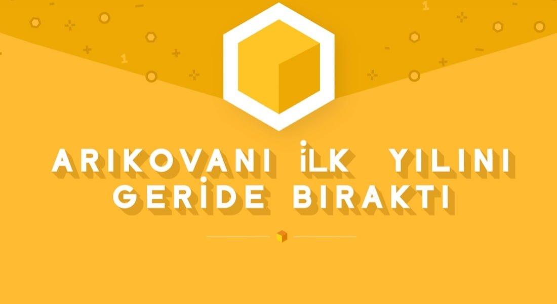 Türkiye'de Teknoloji Girişimlerine 2 Milyon TL Fon Toplandı