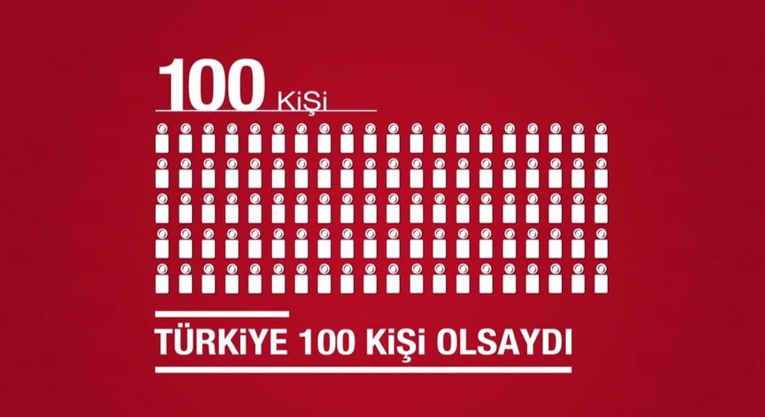 Türkiye 100 Kişi Olsaydı Nasıl Bir Ülke Olurdu?