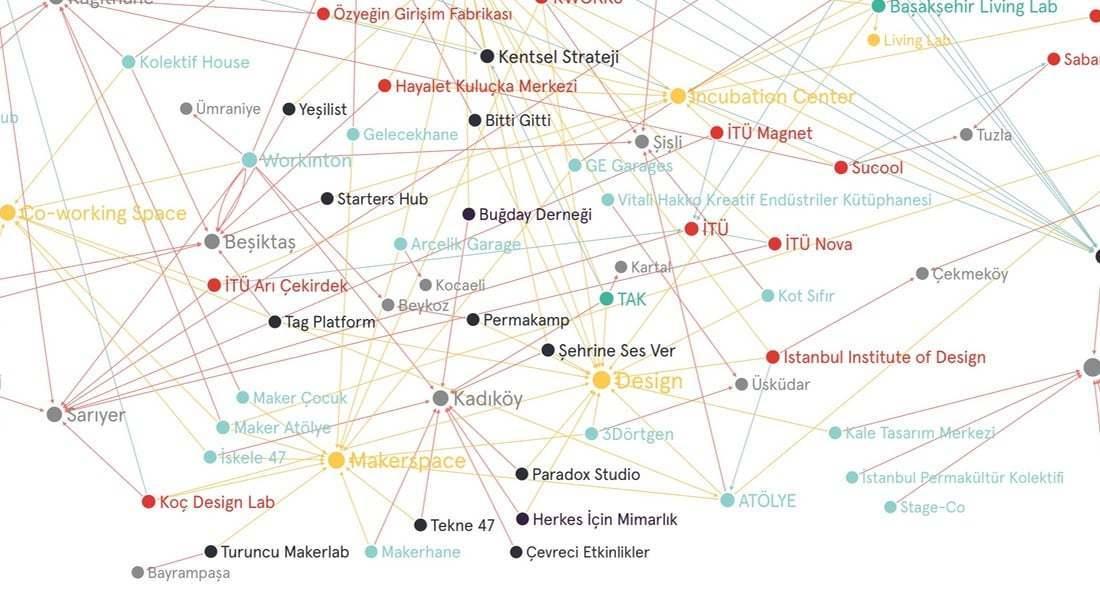 İstanbul'un Yaratıcı Platformları Tek Haritada