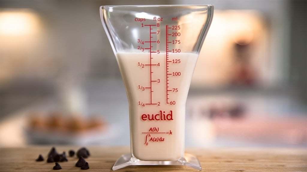 Euclid ile Yemeğe Sevgi Değil Matematik Katın