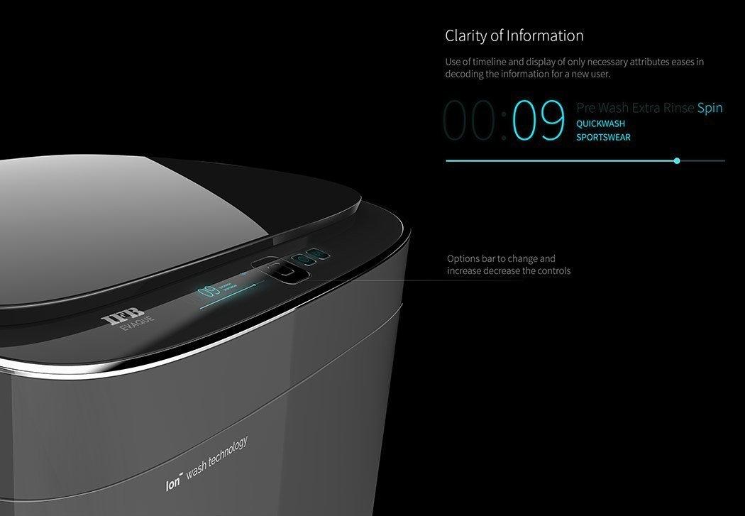 Deterjana Gerek Duymayan Çamaşır Makinesi
