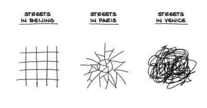 Siyu Çin Kültürünü Batı Kültürüyle Karşılaştırmalı Anlatan Çizgiler