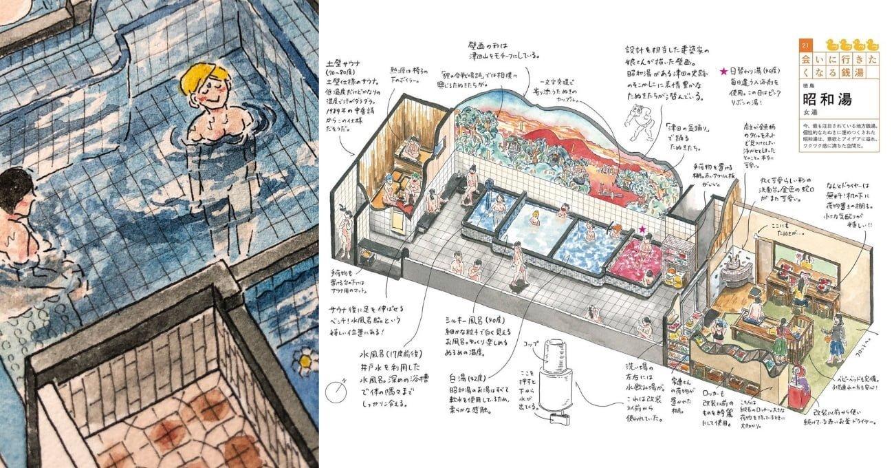 Mimar Eliyle Japon Hamamı İllüstrasyonları