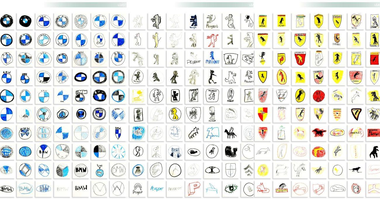 Tanınmış Otomobil Markalarının Logosunu Ne Kadar Hatırlıyorsunuz?