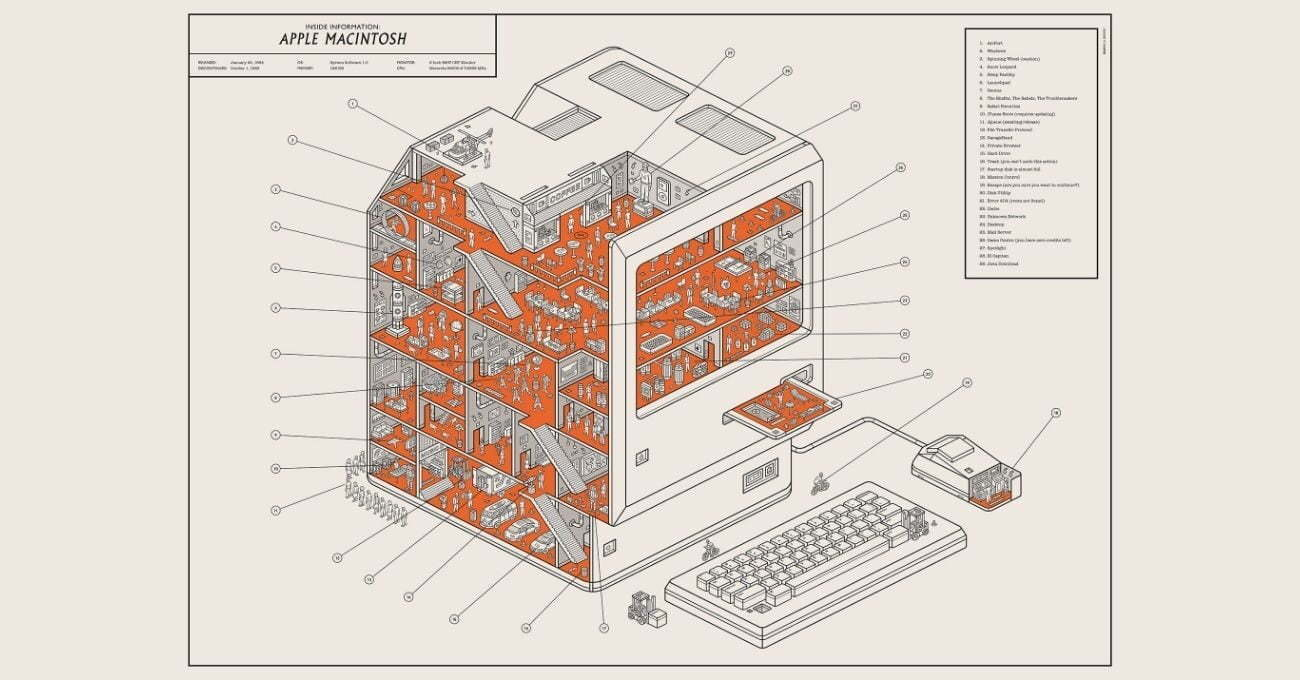 İkonik Tasarımları Kesitlere Ayırarak Analiz Eden İnfografikler