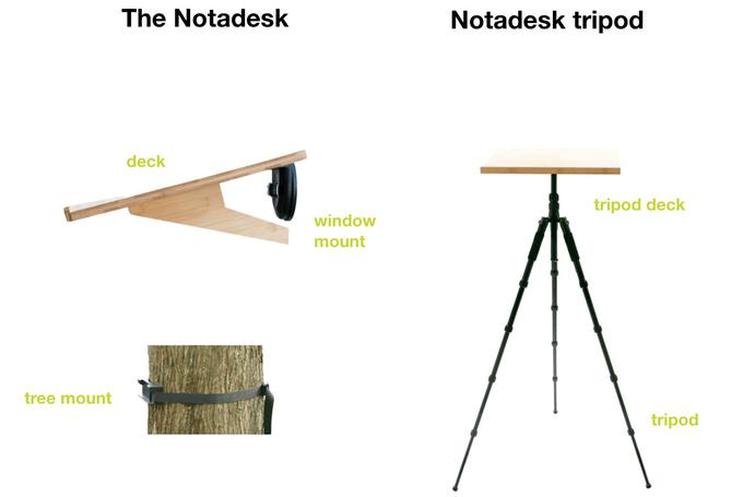 NOTADESK