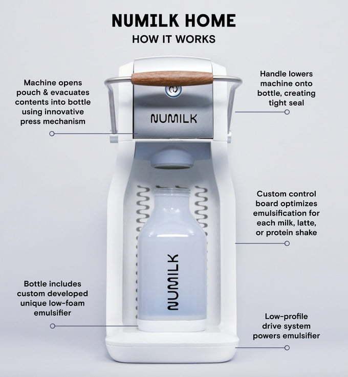 Numilk Home