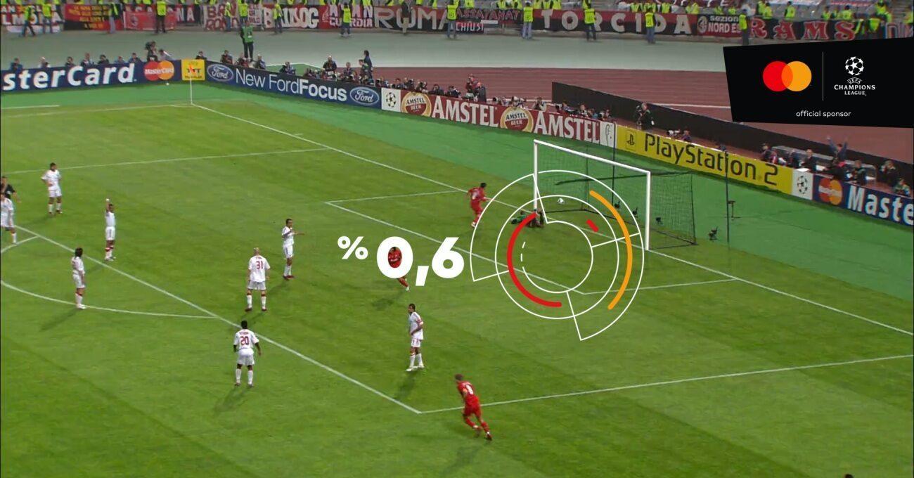 Futbolun Tutkusu İstatistiği Yener