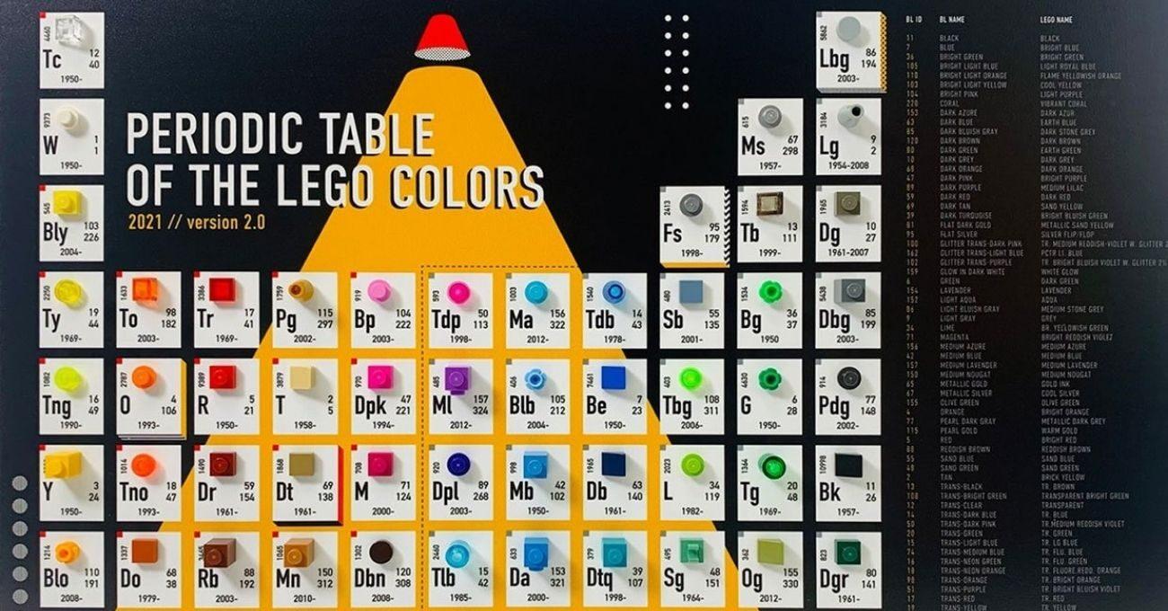 LEGO Renklerinin Periyodik Tablosu
